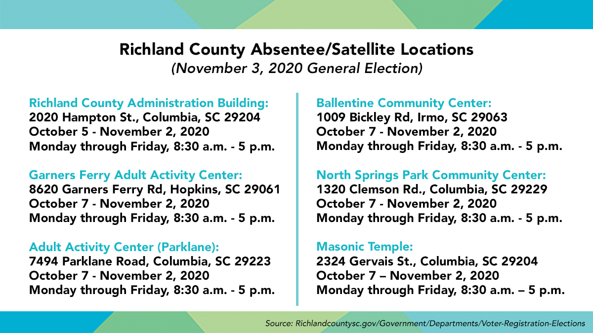 List of satellite, absentee voting locations in Richland County
