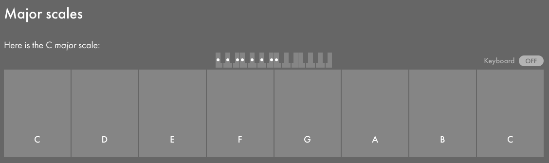 Screenshot of a major scale from learningmusic.ableton.com